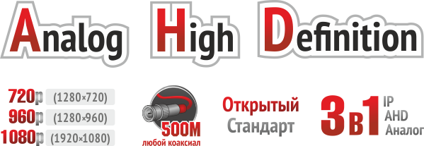 Analog High Definition (AHD)